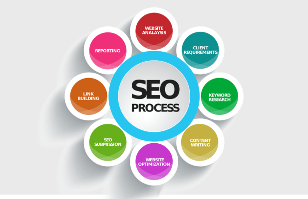 réferencement seo